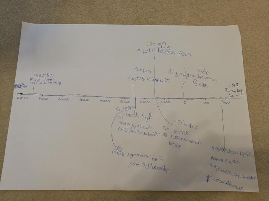 Justin's timeline of key dates in Ancient Egypt and another key event.