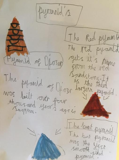 Orla's informative pyramid poster.
