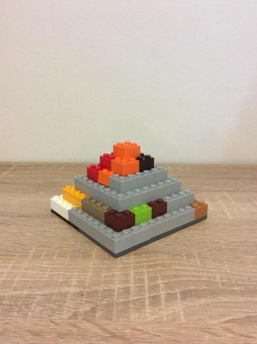 Oscar has skillfully created this lego pyramid.