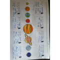 Leo's planets fact sheet