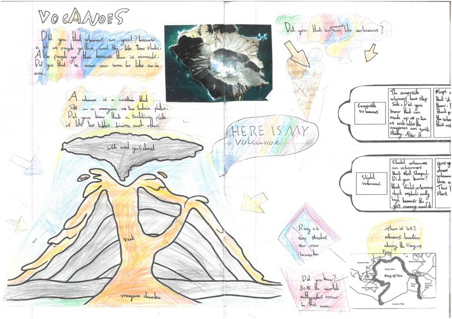 Y5 Centrespread on Volcanoes: Alexander.