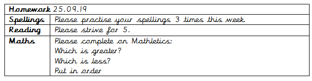 Maths wonders