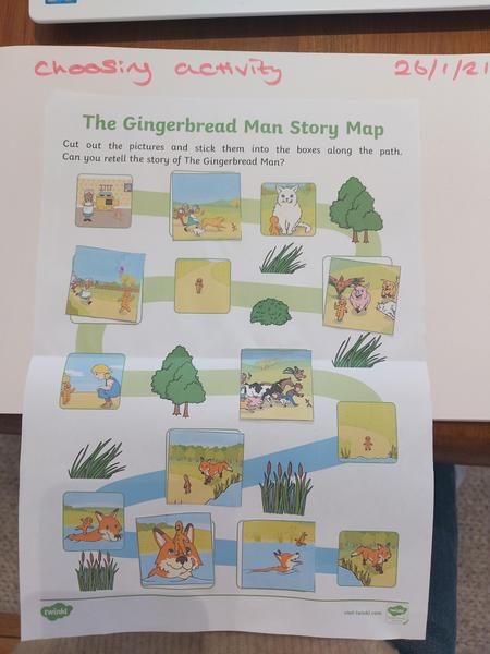 Evelyn story map activity