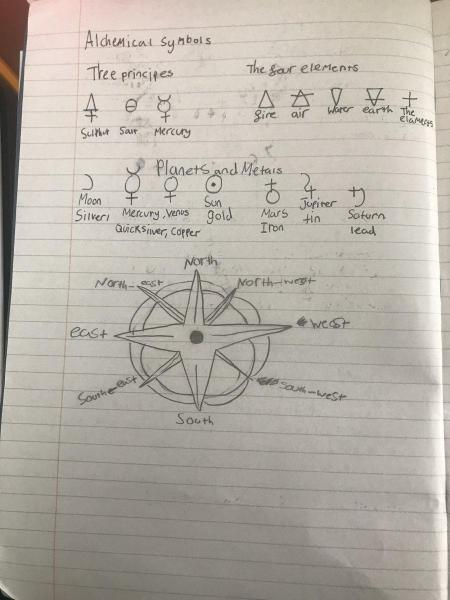 Alchemical Symbols by Lucinda in Year 5