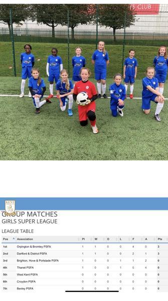 Girls District Team win against Brighton 2-1