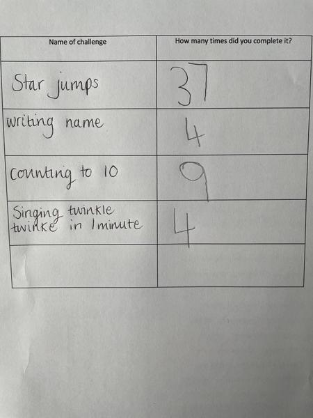 Evies maths task
