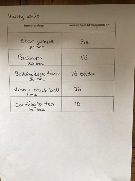 Harveys maths task