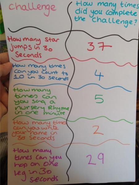 Margaux maths task