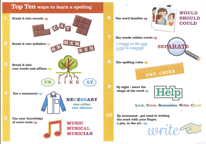 Use these to learn your spellings