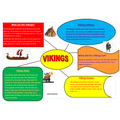 James (C5) created a Viking poster