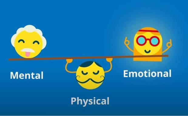 a cartoon showing emojis balancing mental, physica and emotional aspects of life.