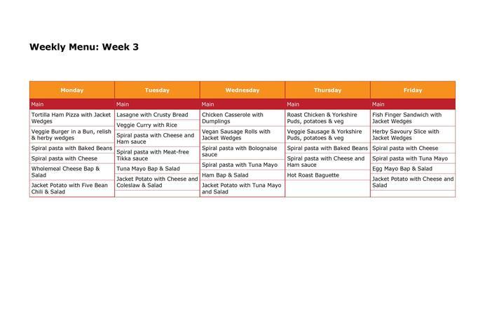 Week 3 Menu 16.8.21 to 3.9.21
