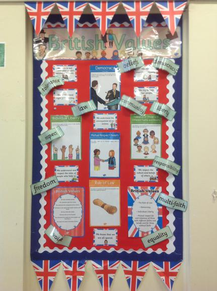 British Values at Sheepy CE School