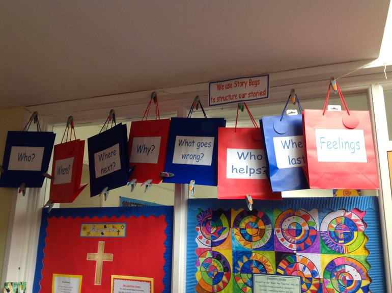Story bags for structuring writing