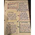 Edward's Topic timeline