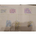 Ethan H's Topic timeline