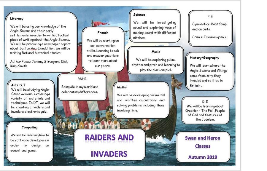 Year 4 Raiders and Invaders