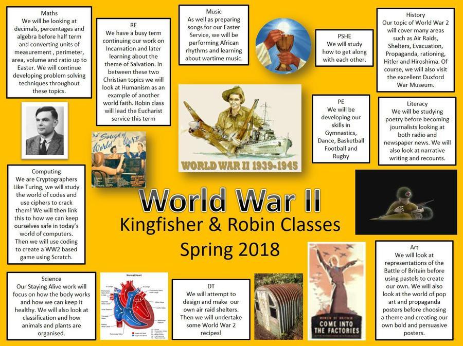 Year 6 World War II