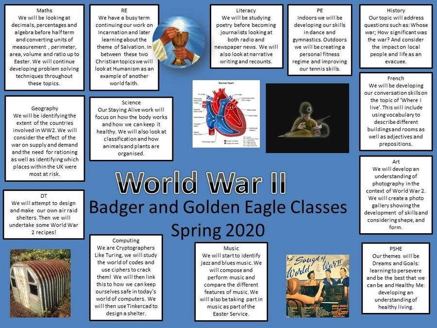Year 6 WWII