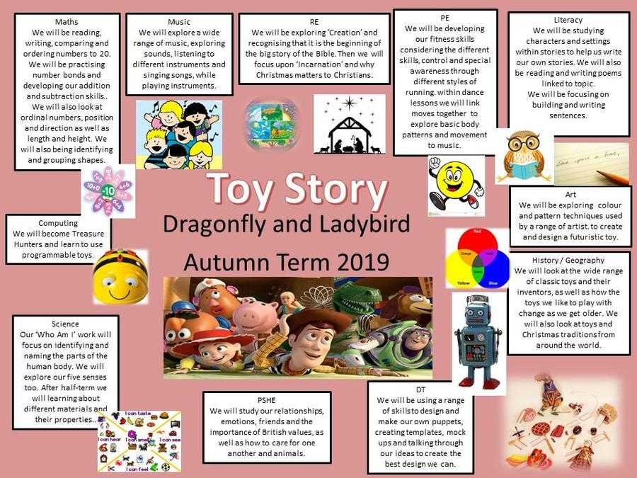 Year 1 Toy Story