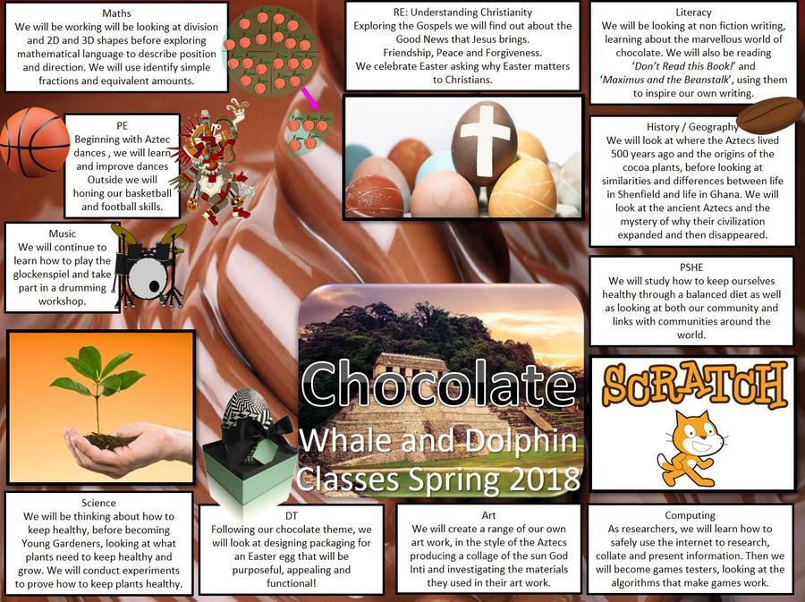Year 2 Chocolate
