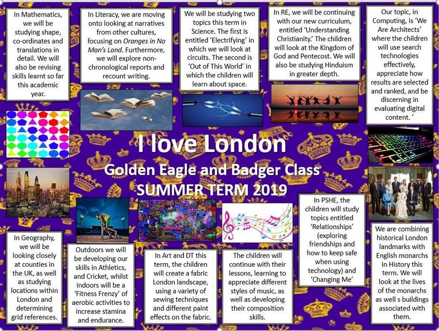 Year 5 I Love London