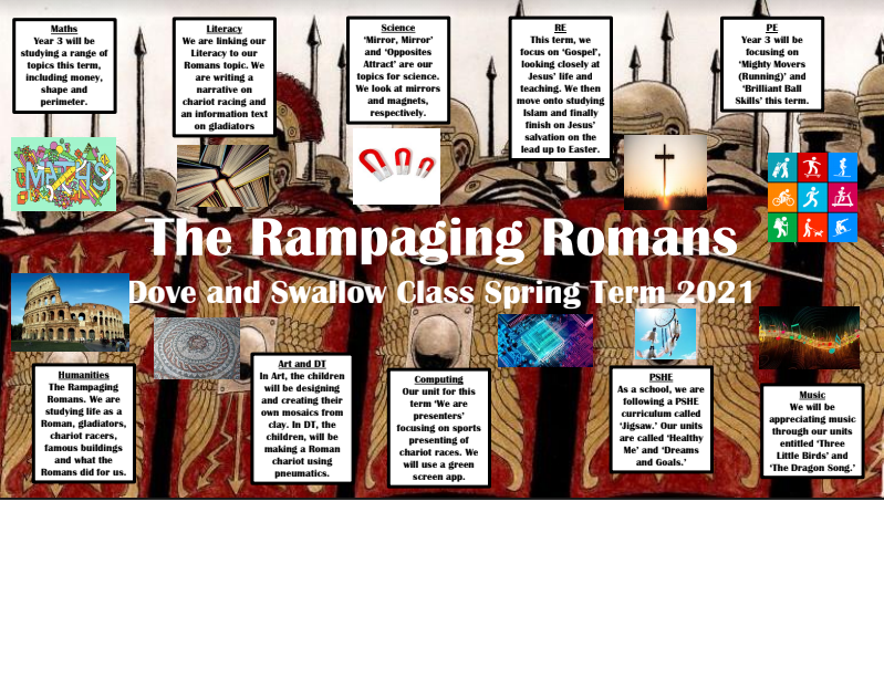 Year 3 The Rampaging Romans