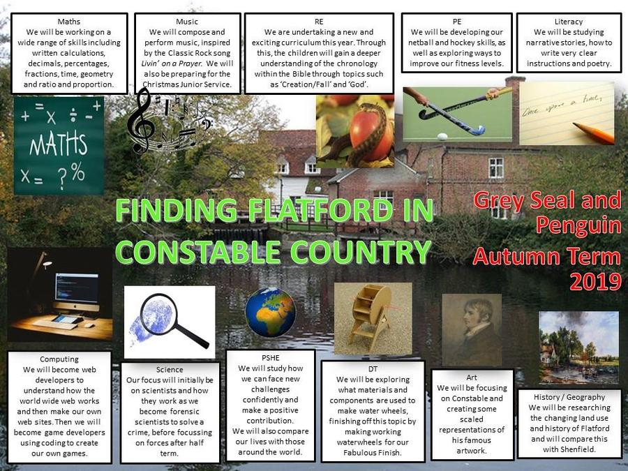 Year 5 Finding Flatford in Constable Country