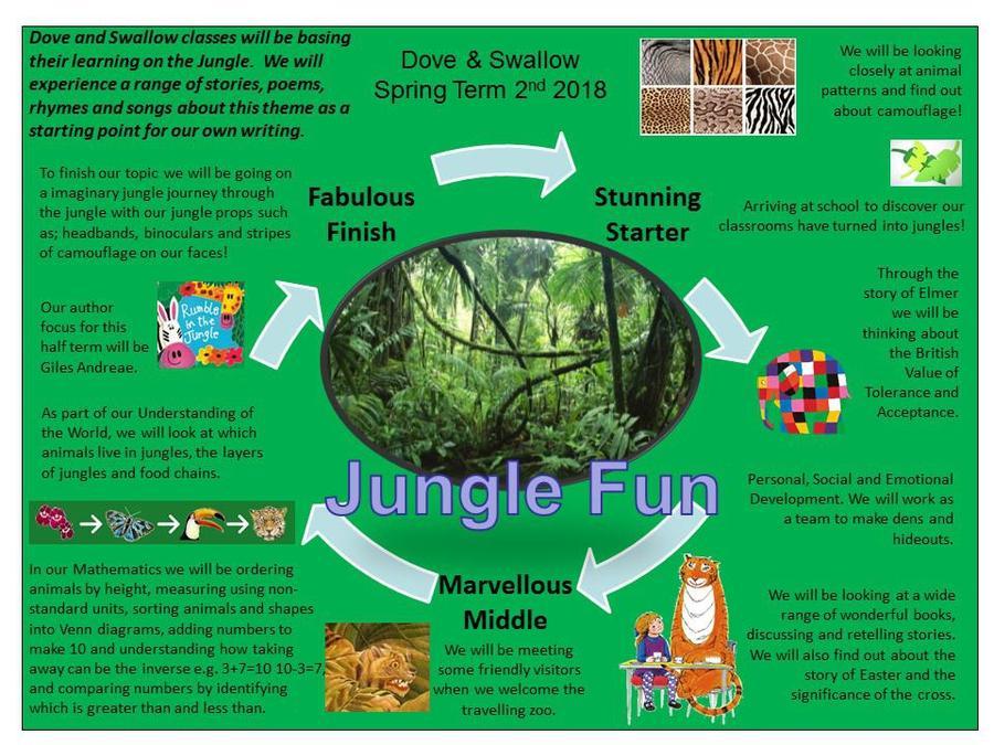 EYFS Jungle Fun
