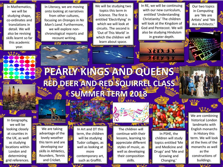 Year 5 Pearly Kings and Queens