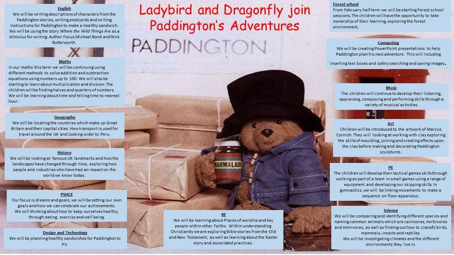 Year 1 Paddington