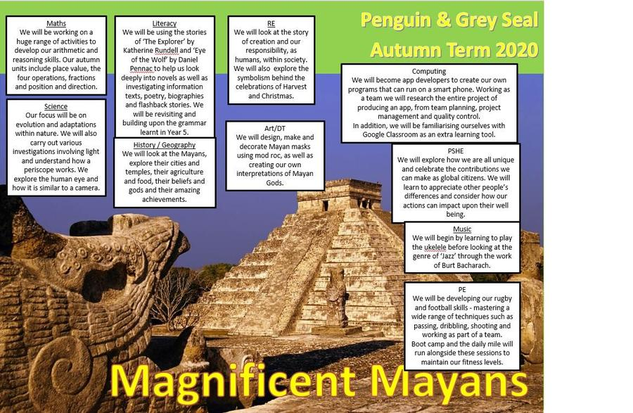 Year 6 The Magnificent Mayans