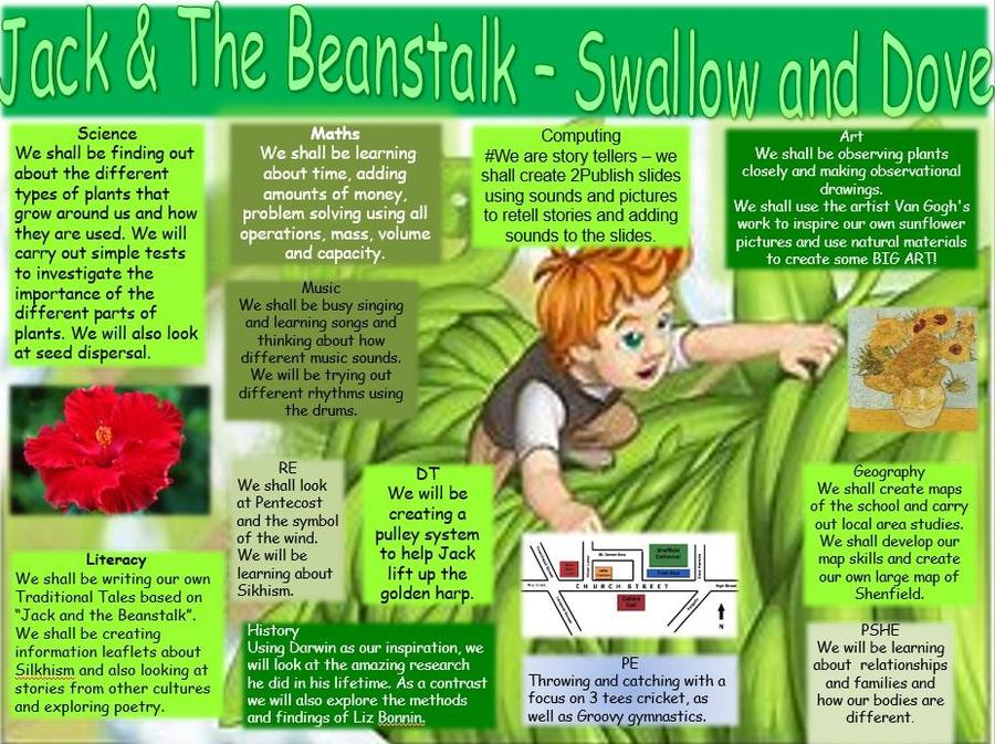 Year 1 Jack and the Beanstalk