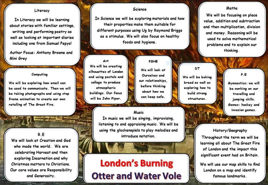 Year 2 London's Burning