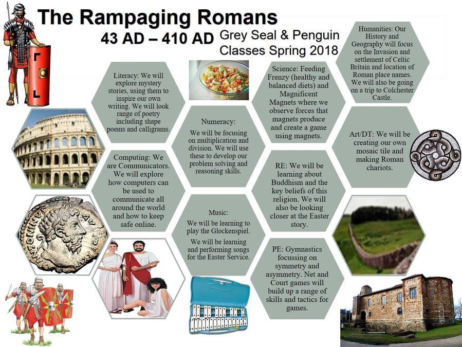 Year 3 Rampaging Romans