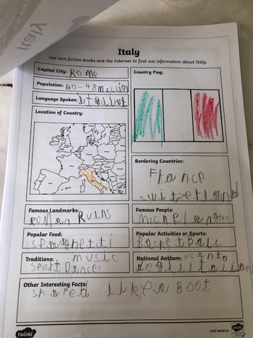 Jack's super facts about Italy
