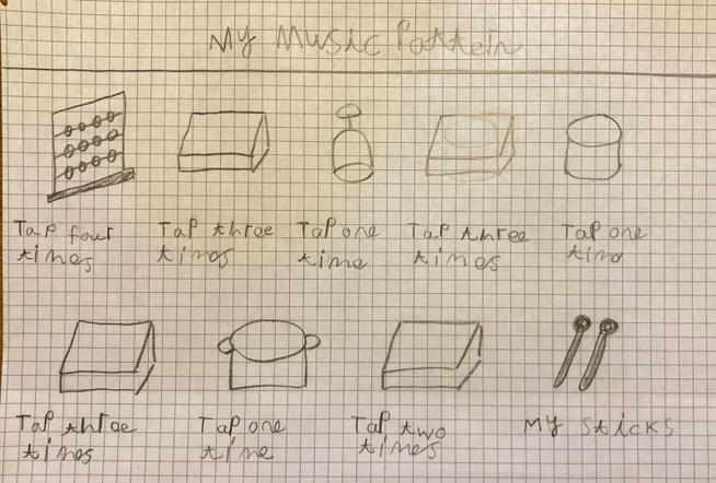 Plan for Music Sequence