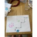 Chloe R's Treasure Map
