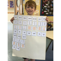 Learning the 10 times tables