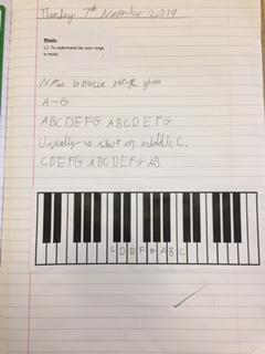 Learning about the range of notes in music