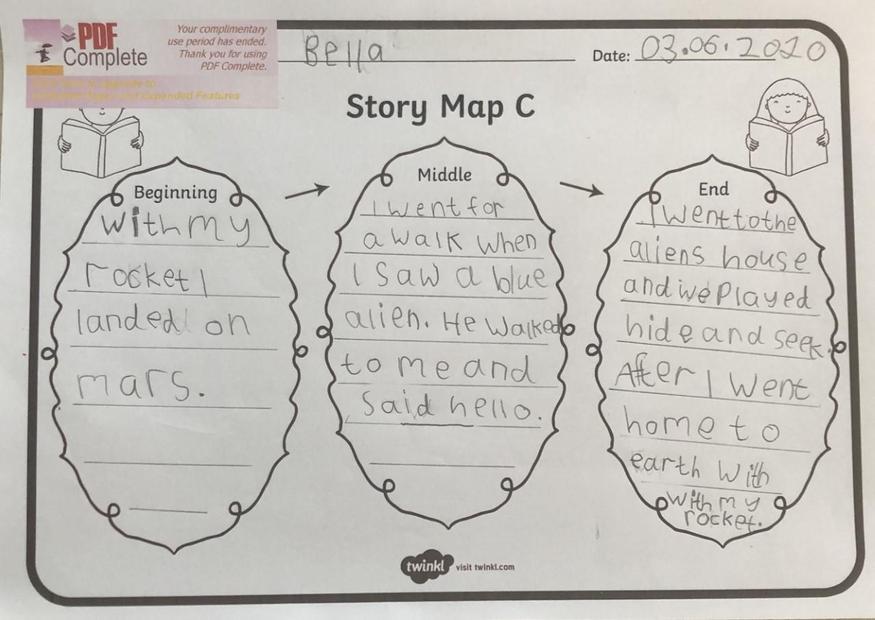 Bella story planning