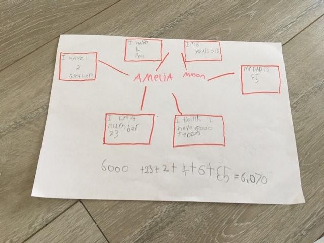 Amelia's magic number