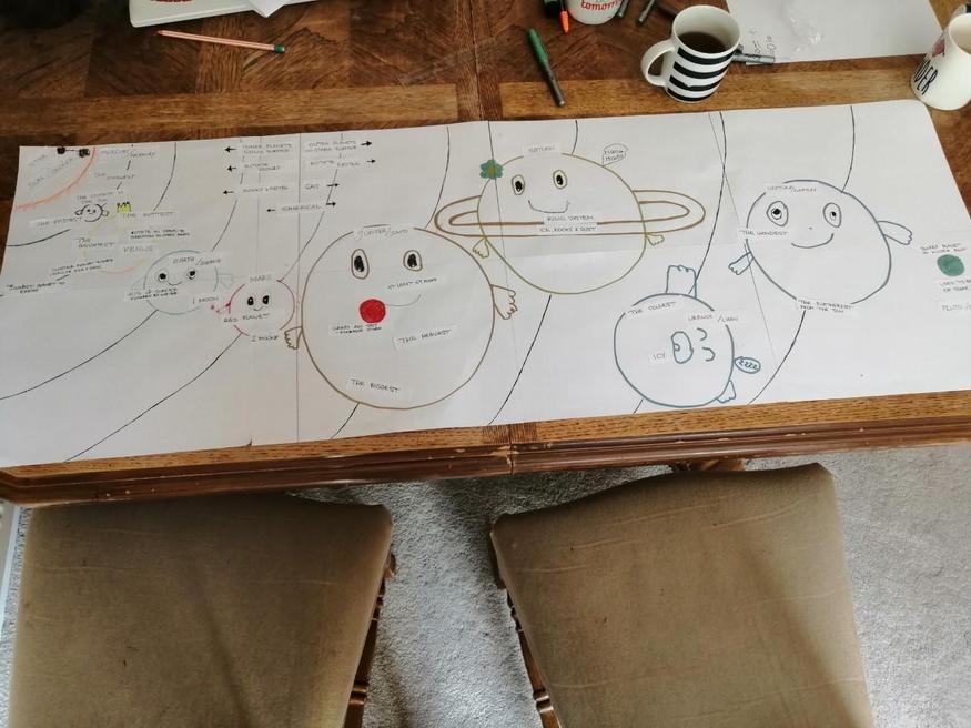 Emilia's solar system