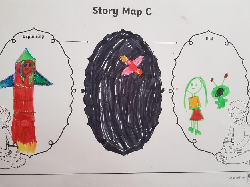 Gabriella's story plan