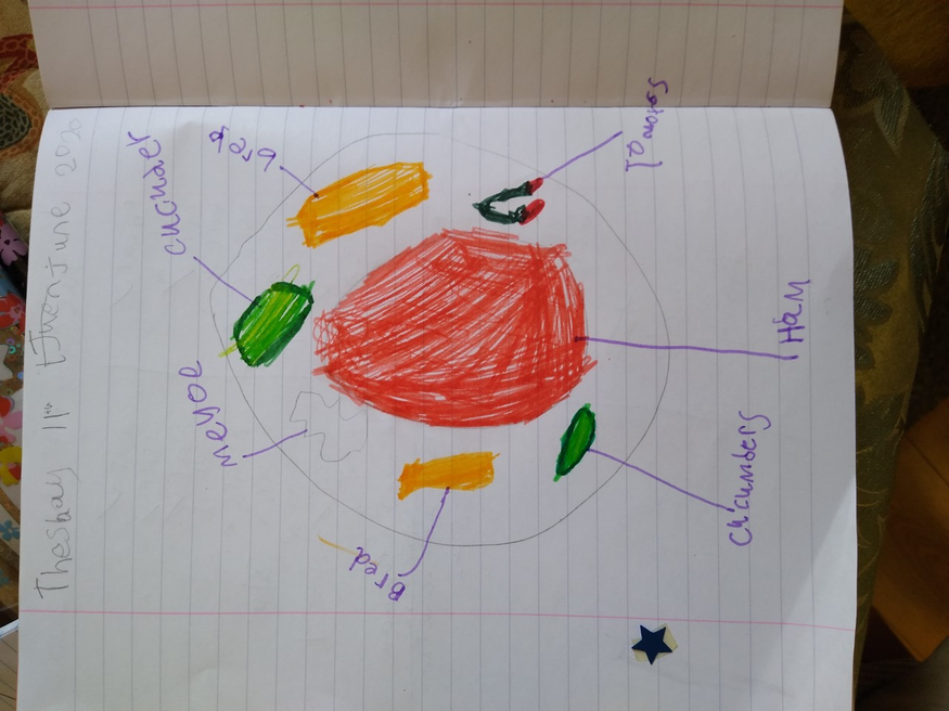 Sofia labelled food picture