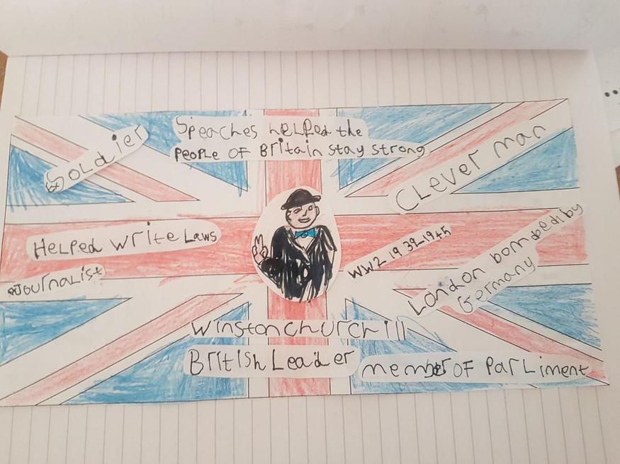 Gabriella's poster on Winston Churchill