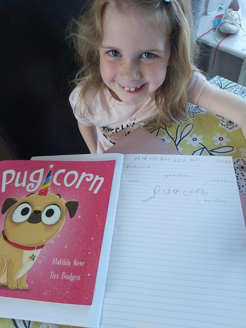 Writing about our favourite character