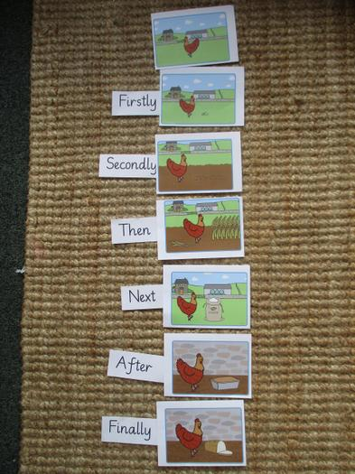 Sequencing the Little Red Hen story (Year 1's)