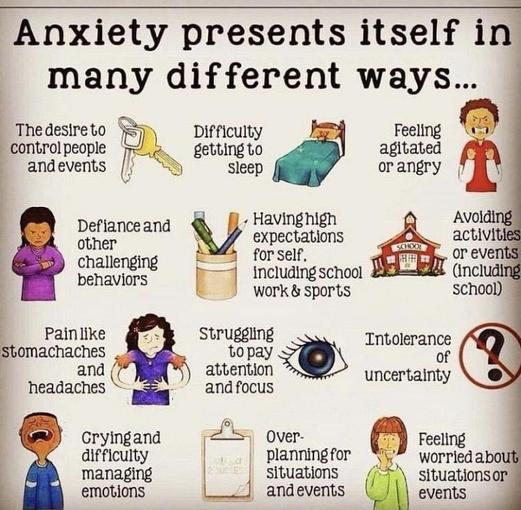 Ways anxiety could be presented