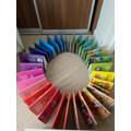 Tom's colour wheel